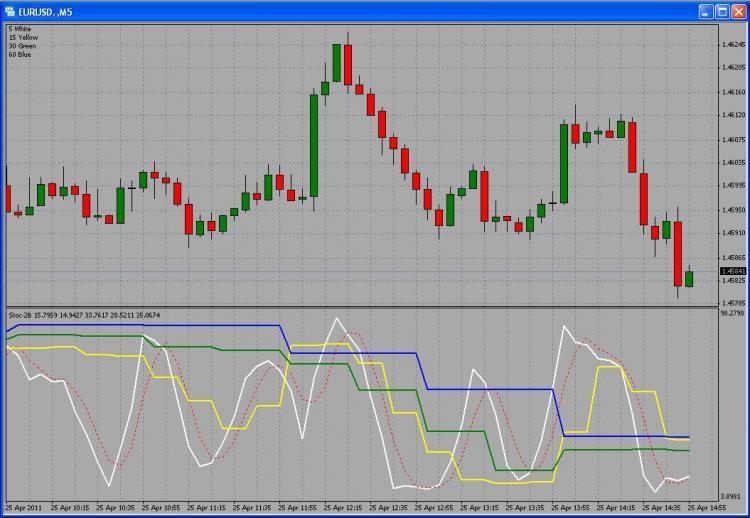 Broker XM Tambahkan Ratusan CFD Saham Untuk Trading MT5