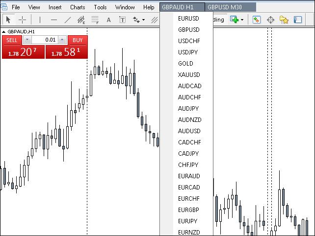 Forex MT4 Indicators