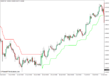 SuperTrend Indicator for MT4