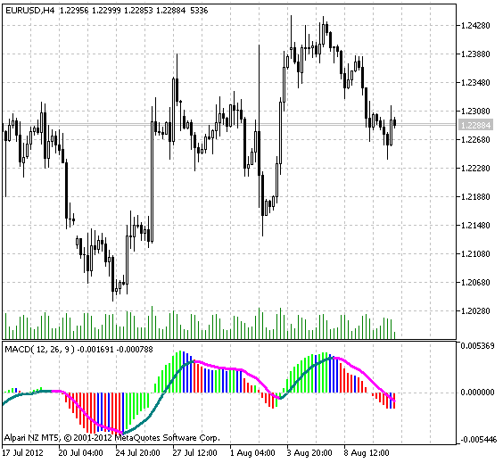 Элдер о форексе рынки на биткоины