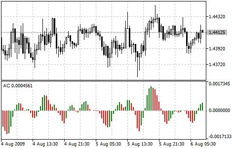 Ping binary trading