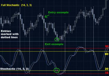 Metatrader trading strategies