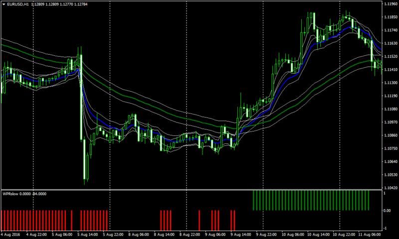 Etf options trading pdf
