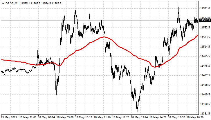 Индикатор форекс traders timer скачать бесплатно арбитраж трафика форекс