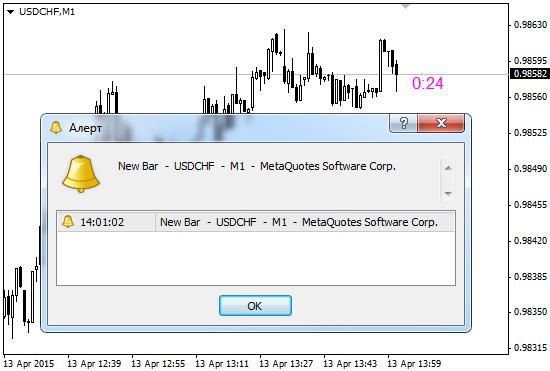 Форекс mt4 установить время курс лир к доллару
