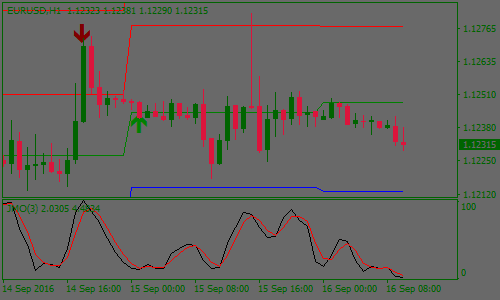 Forex trend reversal scalping foreign direct investment definition advantages and disadvantages