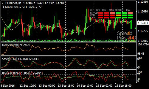 Membangun Trading Plan | cryptonews.id