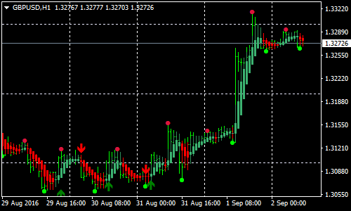 Как установить gold999 forex x trade forex