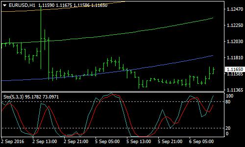 Forex centr алмира торговля на бирже