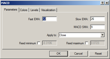 forex-macd-2