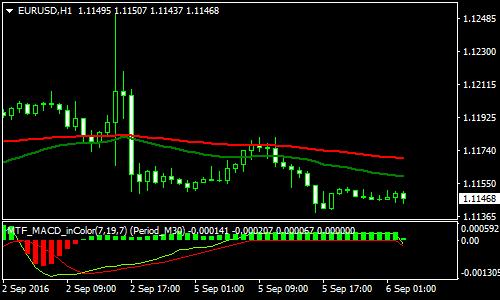 1 minute täglich forex trading strategie investition in ripple crypto