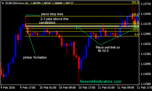 high reward low risk forex trading strategies download