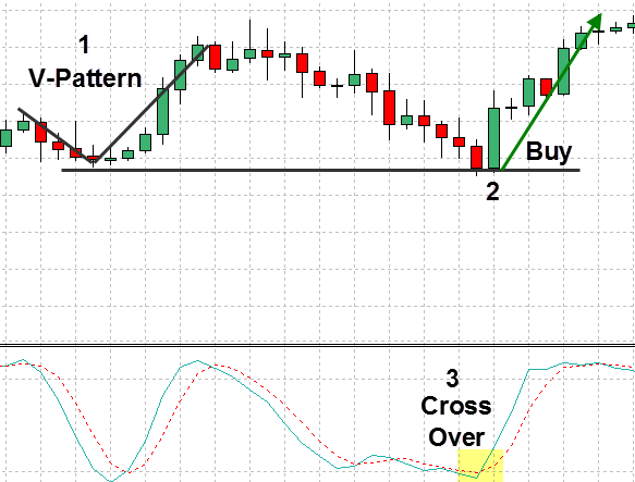 forex-support-and-resistance-strategy-10
