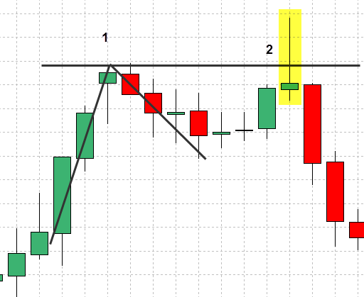 forex-support-and-resistance-strategy-17