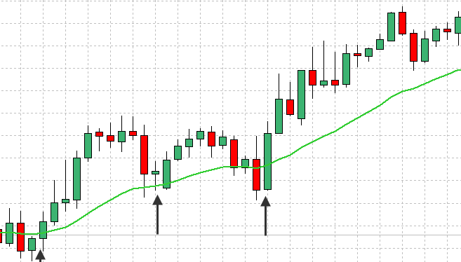 forex-support-and-resistance-strategy-8
