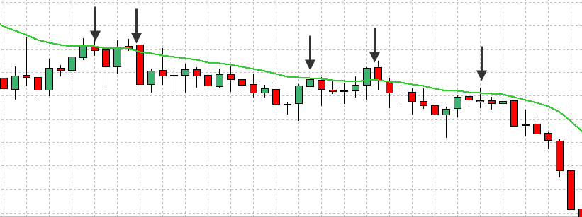 forex-support-and-resistance-strategy-9