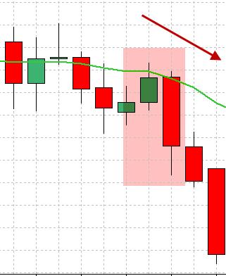 forex-trend-handel-strategi-10