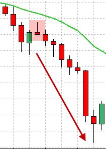 forex-trend-handel-strategi-11