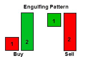 forex-trend-handel-strategi-2