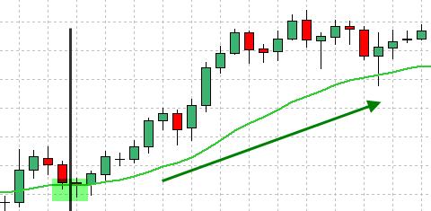 forex-trend-handel-strategi-5