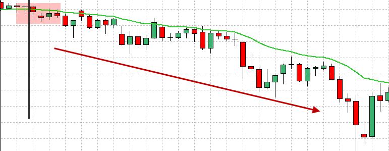 forex-trend-handel-strategi-6