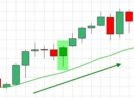 forex-trend-handel-strategi-9