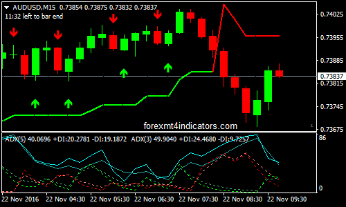 Bollinger bands adx and rsi forex scalping trading strategy investment banking news europe flights