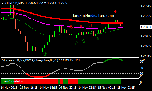 Forex binary options system u7 trade & forex india training