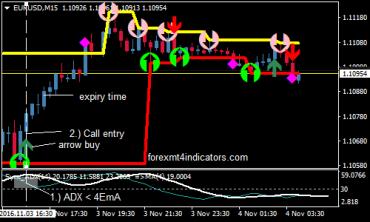 Fx option trading ideas