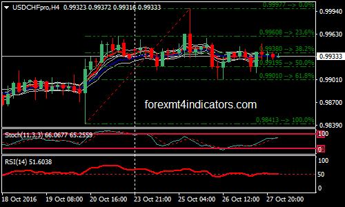 Binary option trading definition 100 free