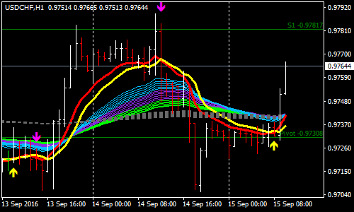 forex-scalping-strategie