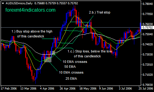trading-strategie forex-swing-