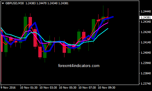 T rowe price stock options dubai