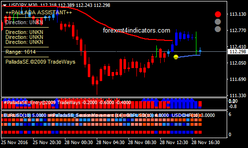 Faizumi Forex Trading Systems | Forex MT4 Indicators