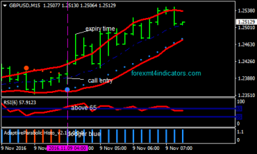 Best Forex Trading Strategy 2012