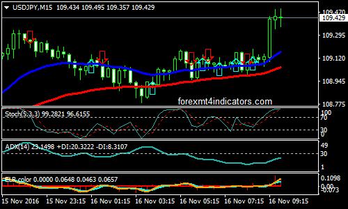 Cftc reporting trade options faq