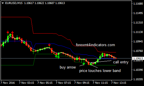 Binary option mirror trading