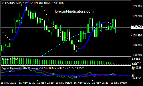 Price action trading course in india