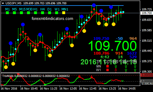 Trading weekly option spreads for a living