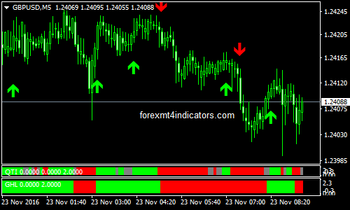Remarkable, very İkili opsiyon ve forex speaking