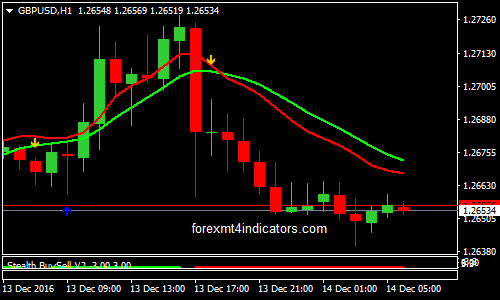 1 hour forex system from jason swezey avey mount mckinley investment limited partner