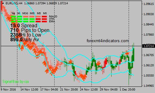 Contrarian trading forex индикатор со стрелкой форекс