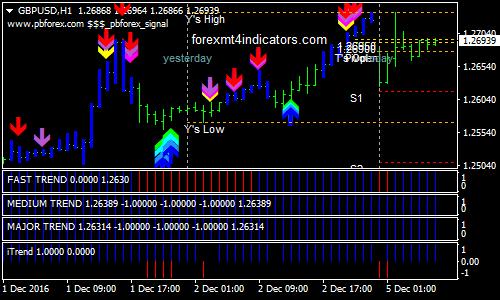 Торговой стратегии ddfx forex trading system игрок на forex