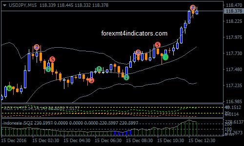 Индикатор spektometr forex explain forex trading
