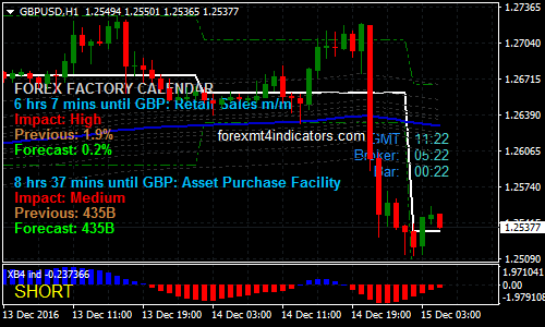 Forex h1 trading system