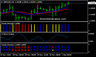 Moving average trading forex 3mm