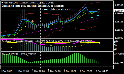 Ni trading system