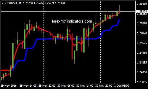 Forex trading система торговли форекс индикатор x v 1.1 описание