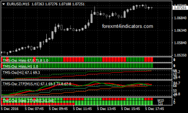 Currency trading system