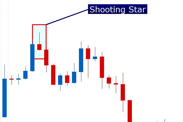 The star forex в каком банке открыть счет для форекс